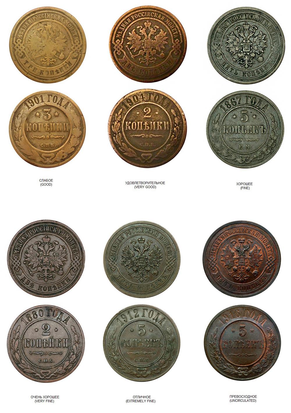 Монеты с разной степенью естественного износа (потёртости)
