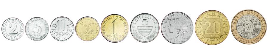 Австрийские шиллинги монеты