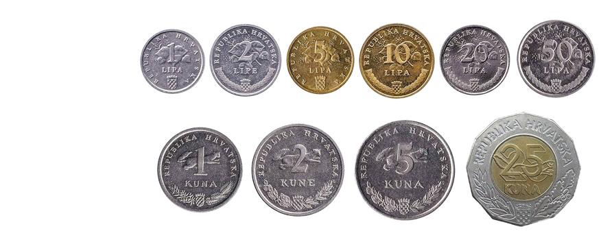 Хорватские куны монеты