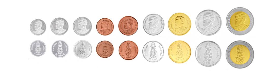 Тайские баты монеты