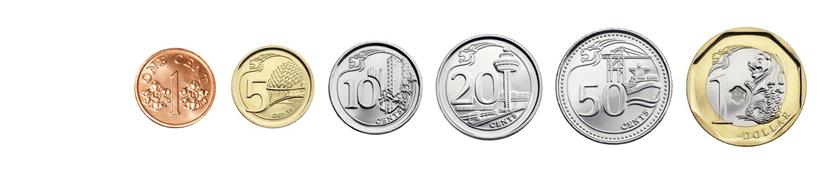 Сингапурские доллары монеты